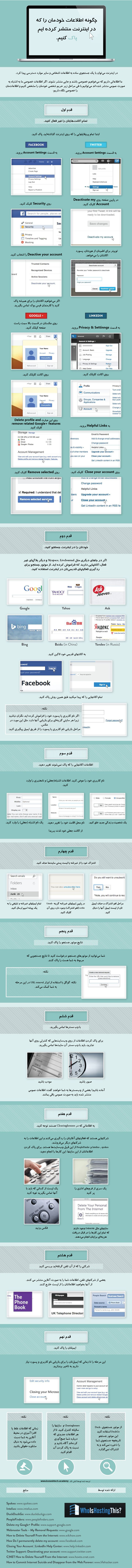 چگونگی پاک کردن اطلاعات از اینترنت