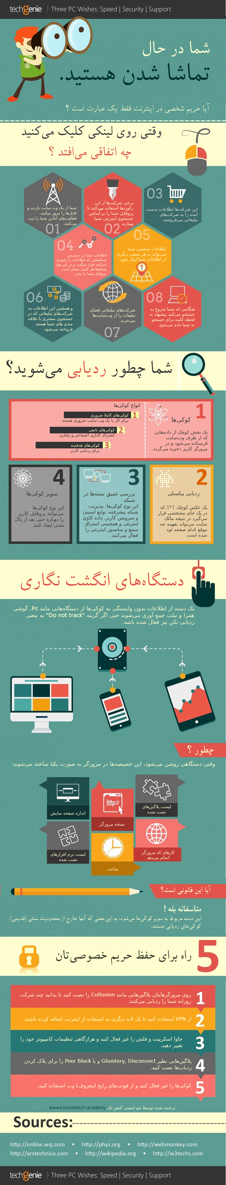 فعالیتهای آنلاین شما چطور ردیابی میشود و چطور میتوانید حریم شخصی خود را حفظ کنید؟