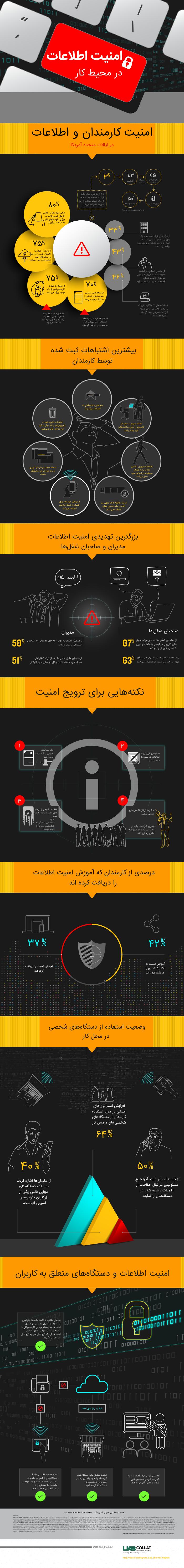 حفظ امنیت اطلاعات در محل کار
