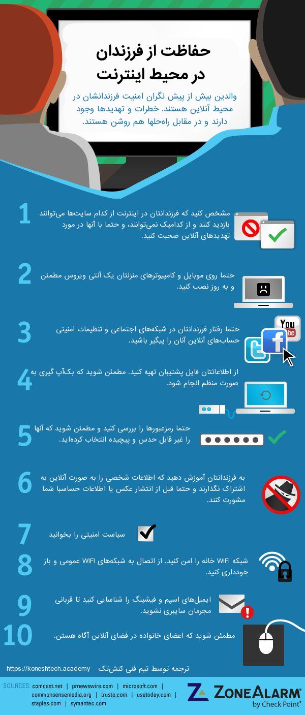 حفاظت از فرزندان در محیط آنلاین