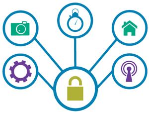 چگونه در برابر تهدیدهای اینترنت چیزها از خود محافظت کنیم؟