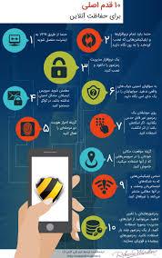 ۱۰ قدم اصلی برای امنیت آنلاین