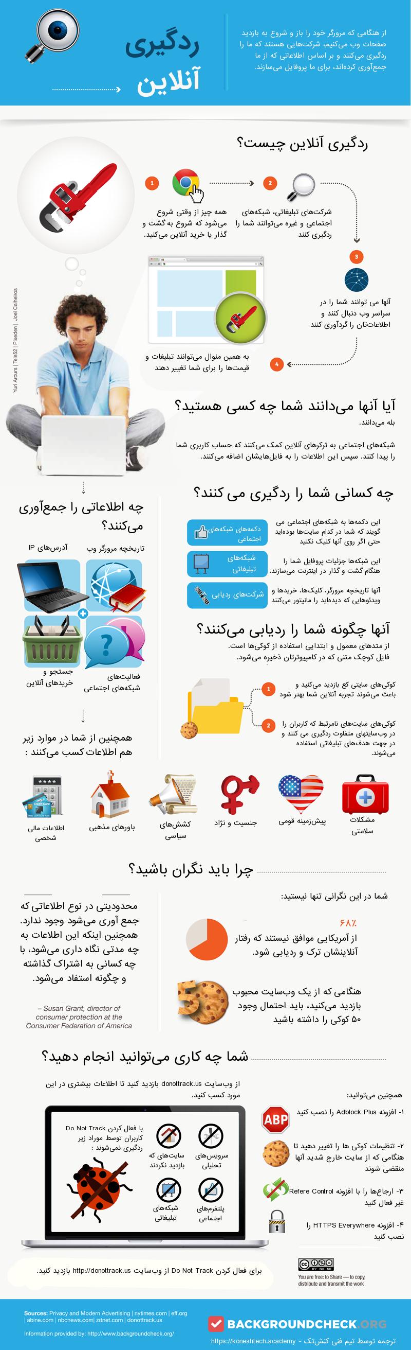 ردگیری آنلاین چیست؟
