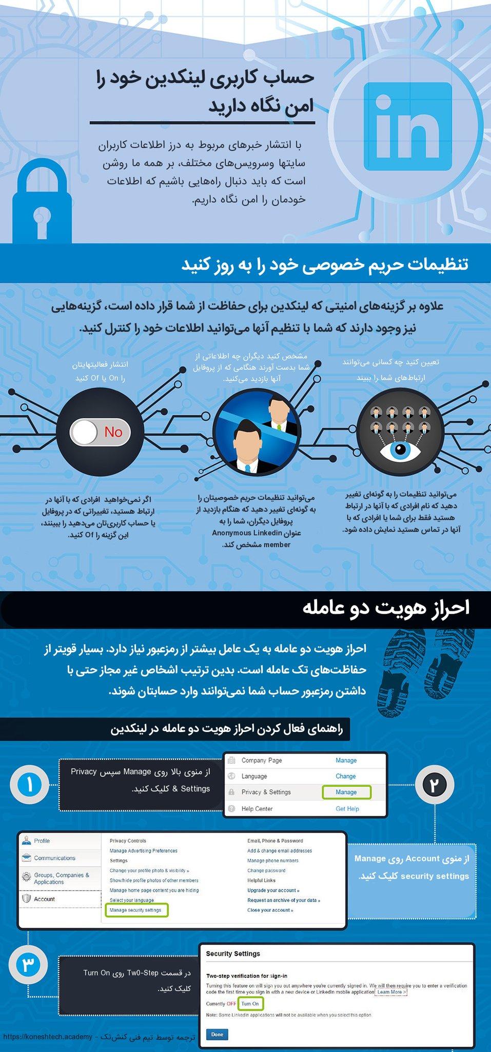 ایفوگرافیک تنظیمات امنیتی لینکدین