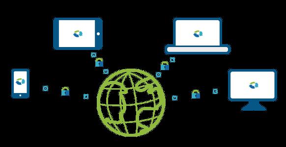 چگونه اطلاعات مهم را از طریق اینترنت ارسال کنیم؟