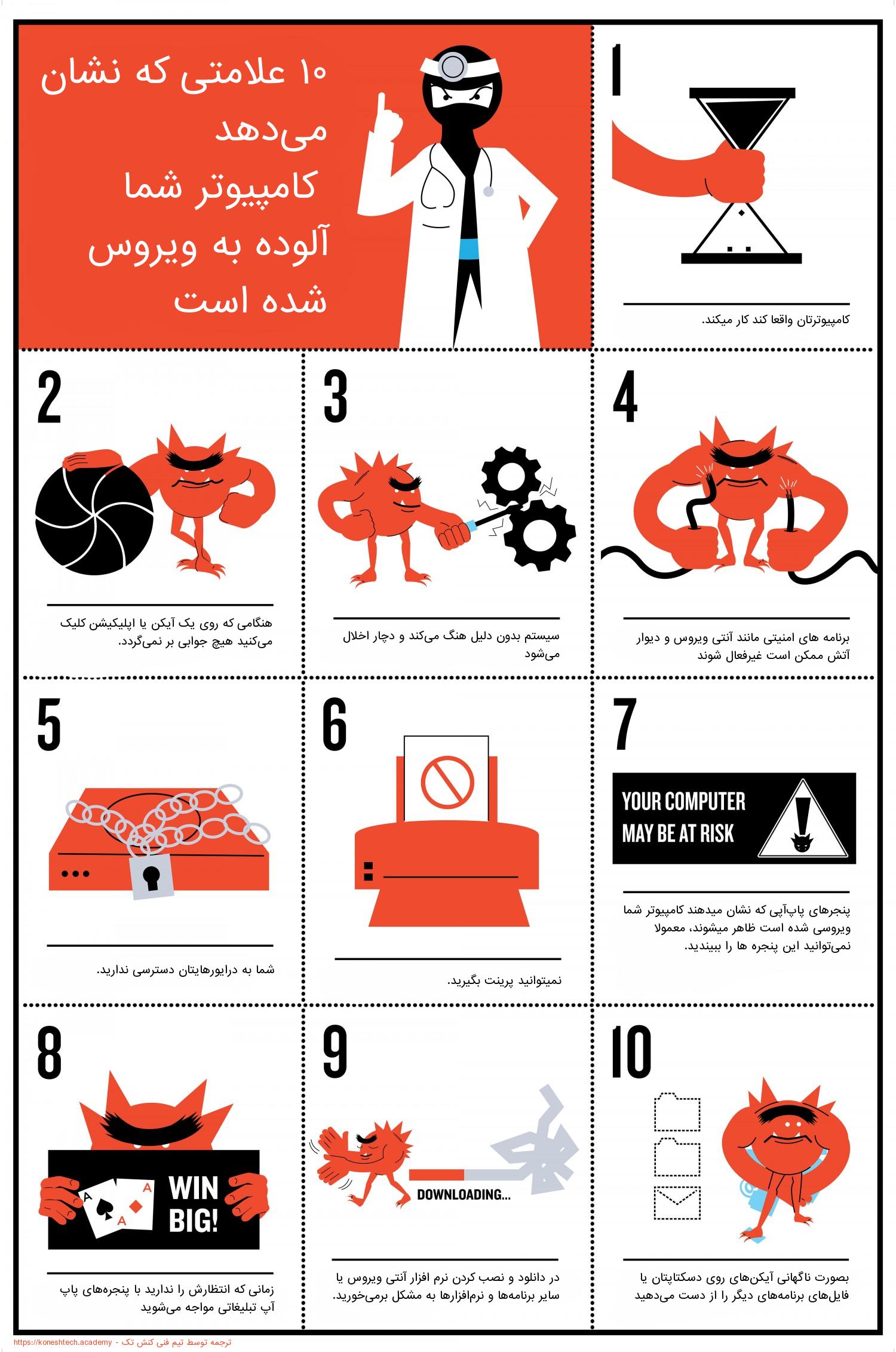 ده علامتی که نشان میدهند کامپیوتر شما آلوده به ویروس شده است