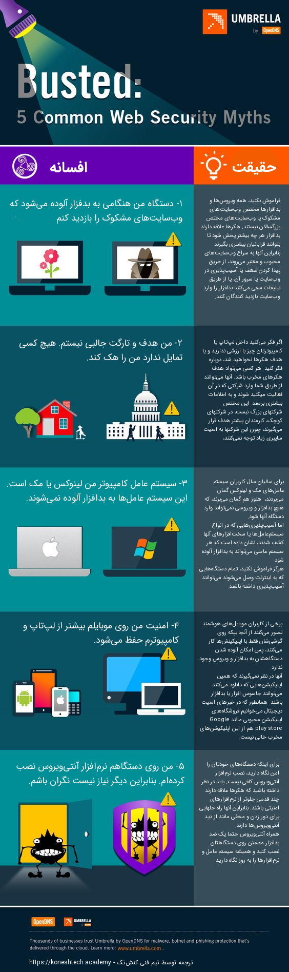 اینفوگرافیک افسانههای رایج امنیت وب