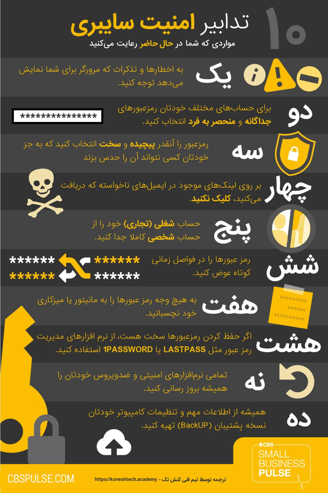 اینفوگرافیک تدابیر امنیت سایبری