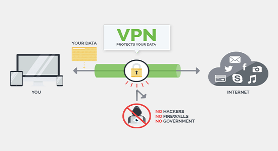 اینفوگرافیک – VPN چگونه کار میکند