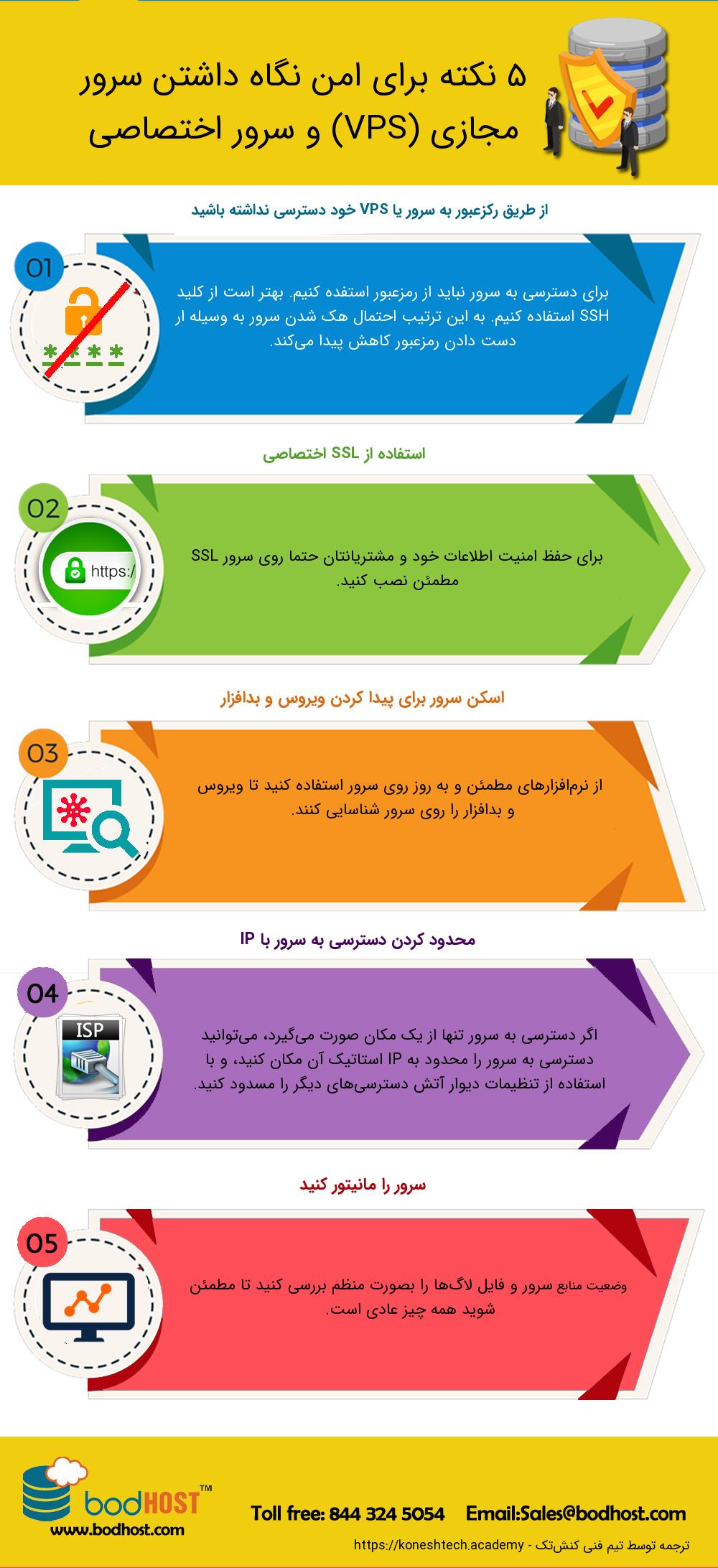 ۵ نکته برای امنیت سرور مجازی و اختصاصی