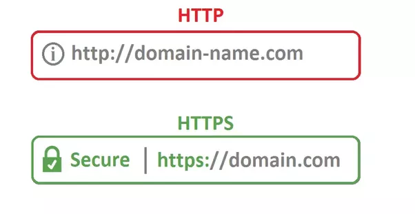 تفاوت http و https چیست