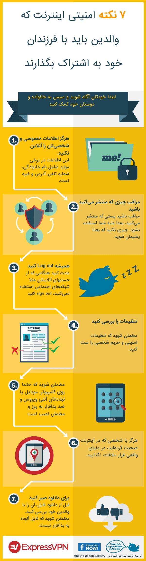 ۷ نکته امنیت اینترنت که والدین باید با فرزاندن خود به اشتراک بگذارند