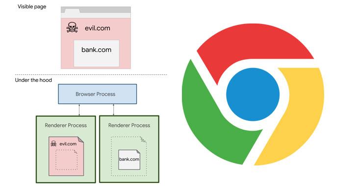 ویژگی Site Isolation مرورگر گوگل کروم
