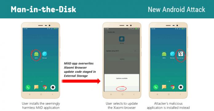 آسیبپذیری میلیونها موبایل اندروید در برابر حمله Man in the disk