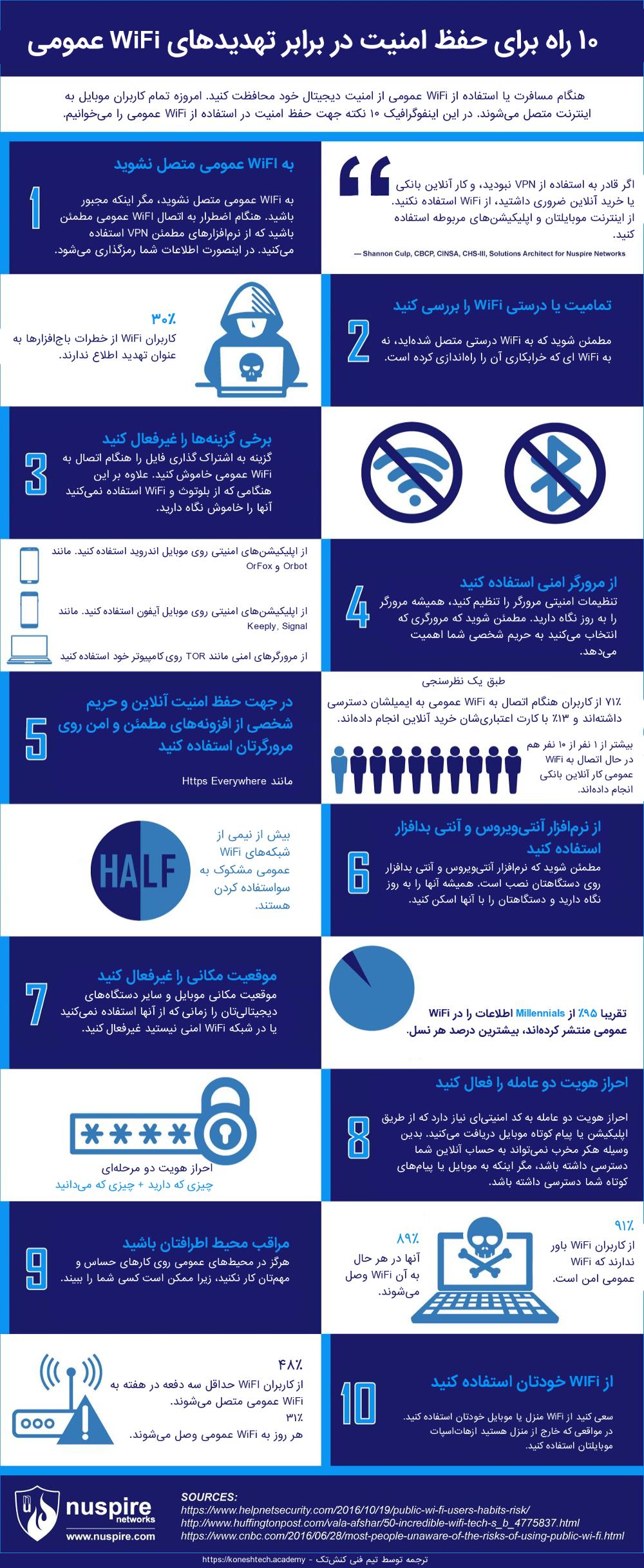 ۱۰ نکته حفظ امنیت در WiFi عمومی
