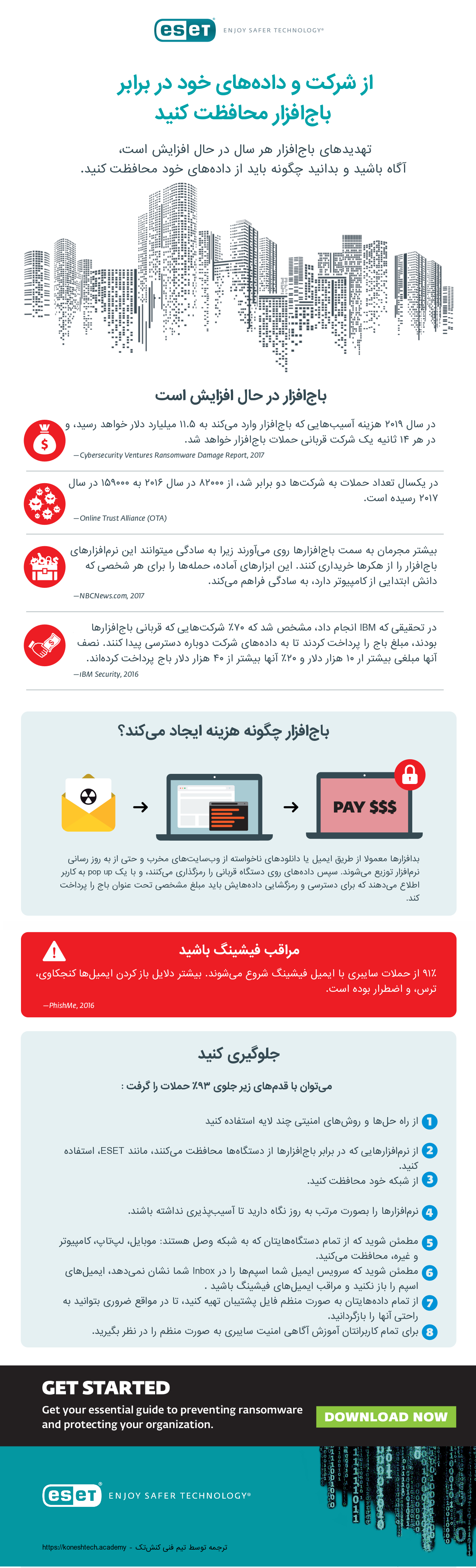 اینفوگرافیک حملات باجافزار در حال افزایش است