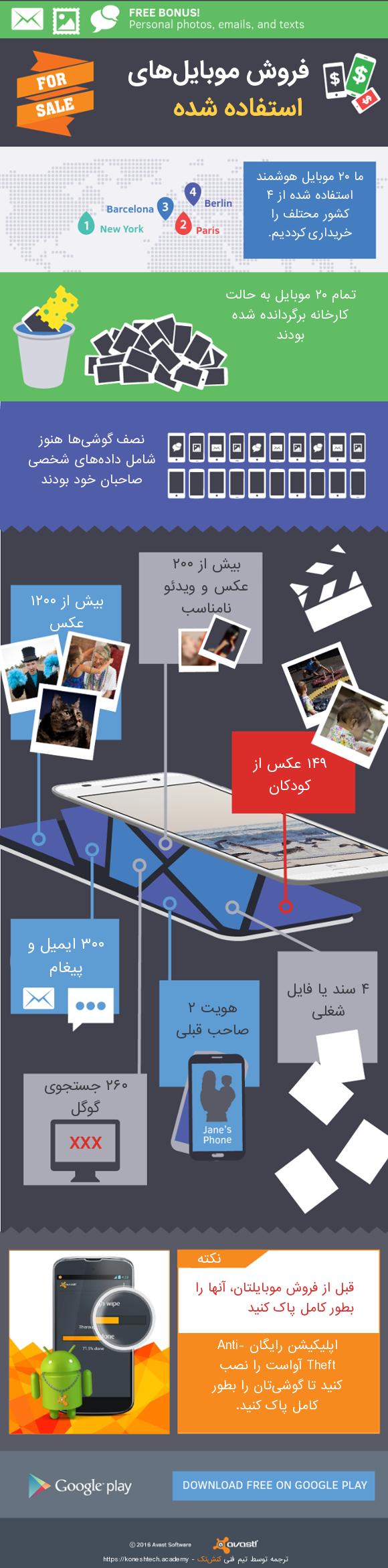 پیدا شدن اطلاعات شخصی روی موبایلهای هوشمند فروخته شده