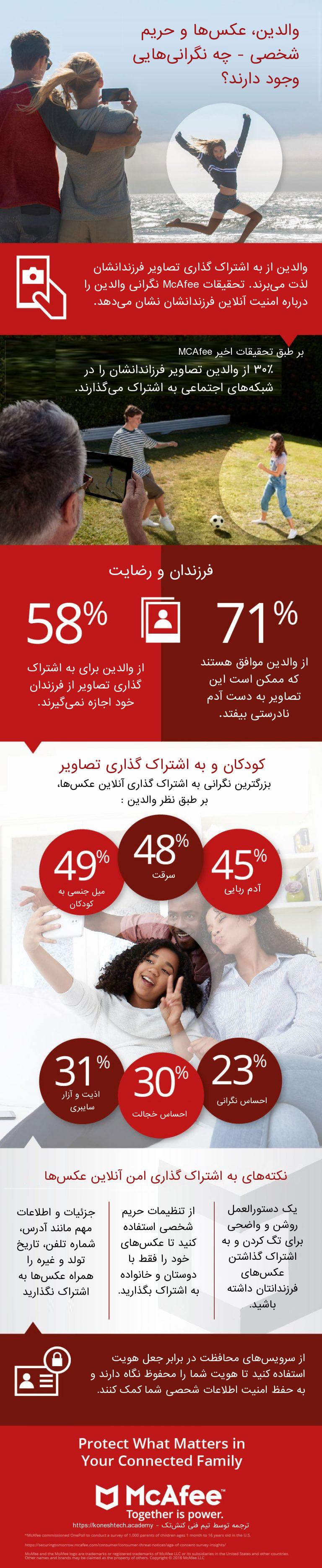 آیا عکسهایی که آنلاین منتشر میکنید ممکن است امنیت فرزندانتان را به خطر بیاندازد؟