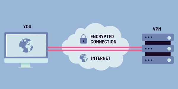 اینفوگرافیک تعریف، انواع و موارد مصرف VPN