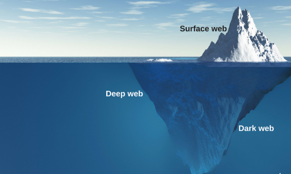 Dark web چیست و چگونه به آن دسترسی داشته باشیم؟