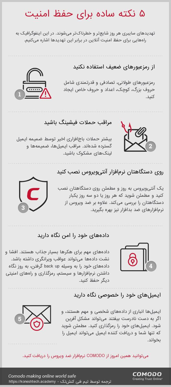 ۵ نکته ساده برای حفظ امنیت آنلاین