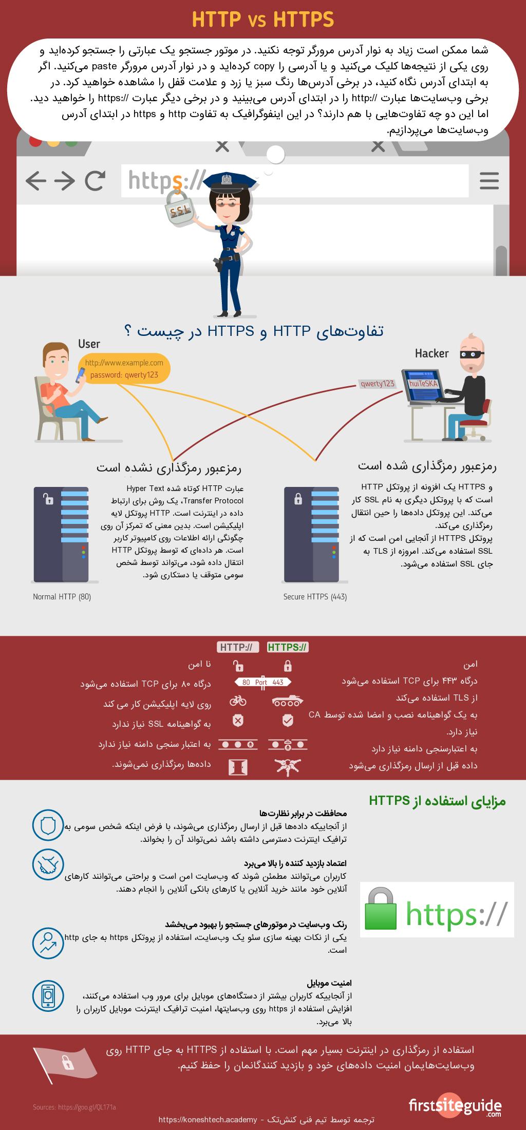 اینفوگرافیک تفاوت Https و http در چیست