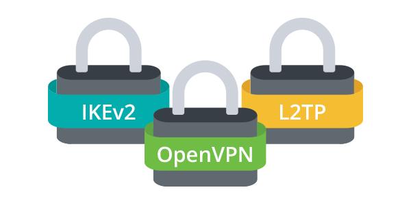 پروتکل VPN چیست و امنترین پروتکل VPN کدام است؟