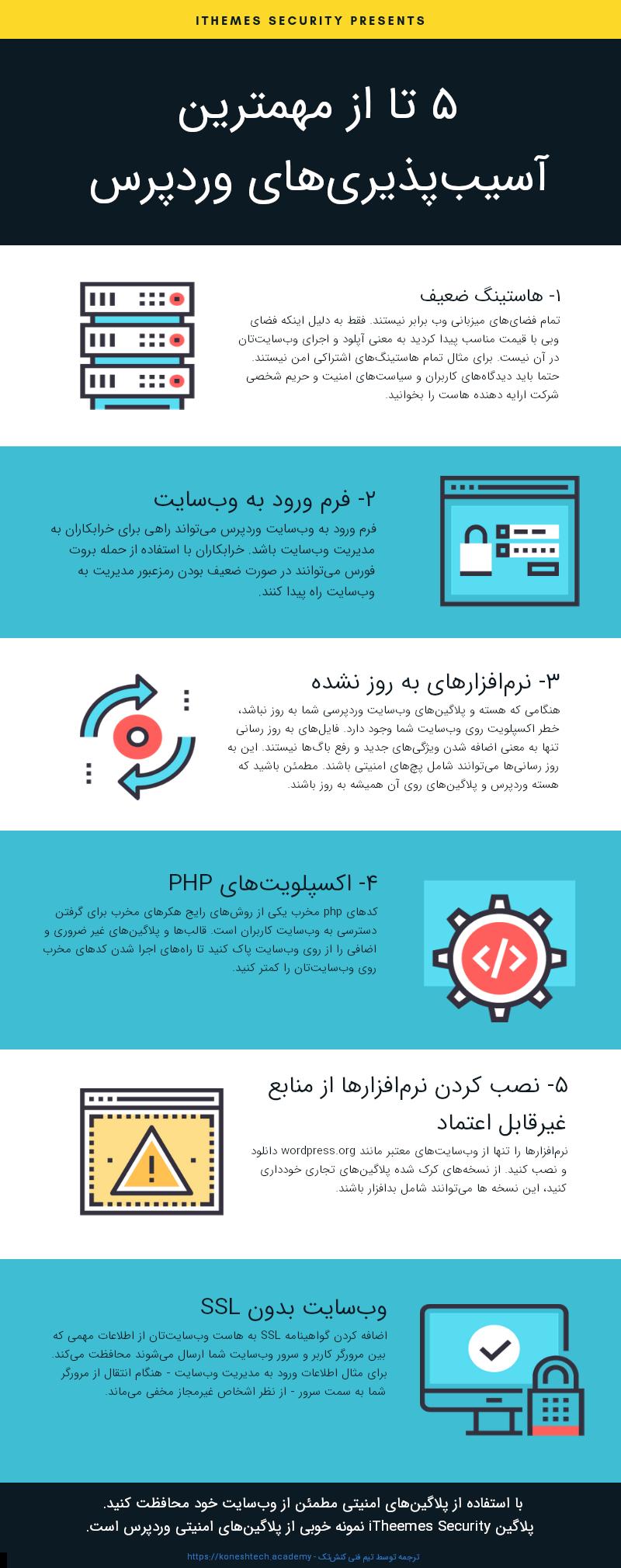 ۵ تا از مهمترین آسیبپذیریهای وبسایت وردپرس