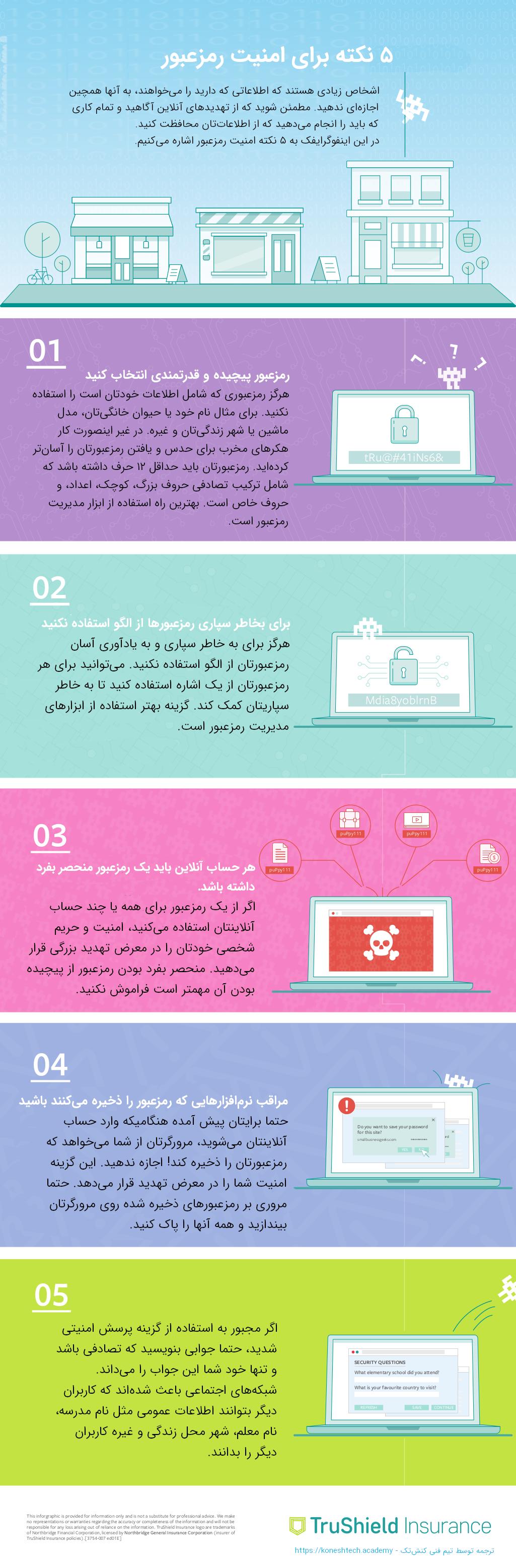 ۵ نکته امنیتی رمزعبور
