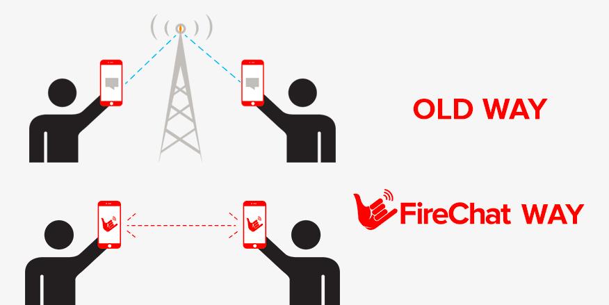 راه ارتباطی از طریق اپلیکیشن FireChat با فعال کردن بلوتوث