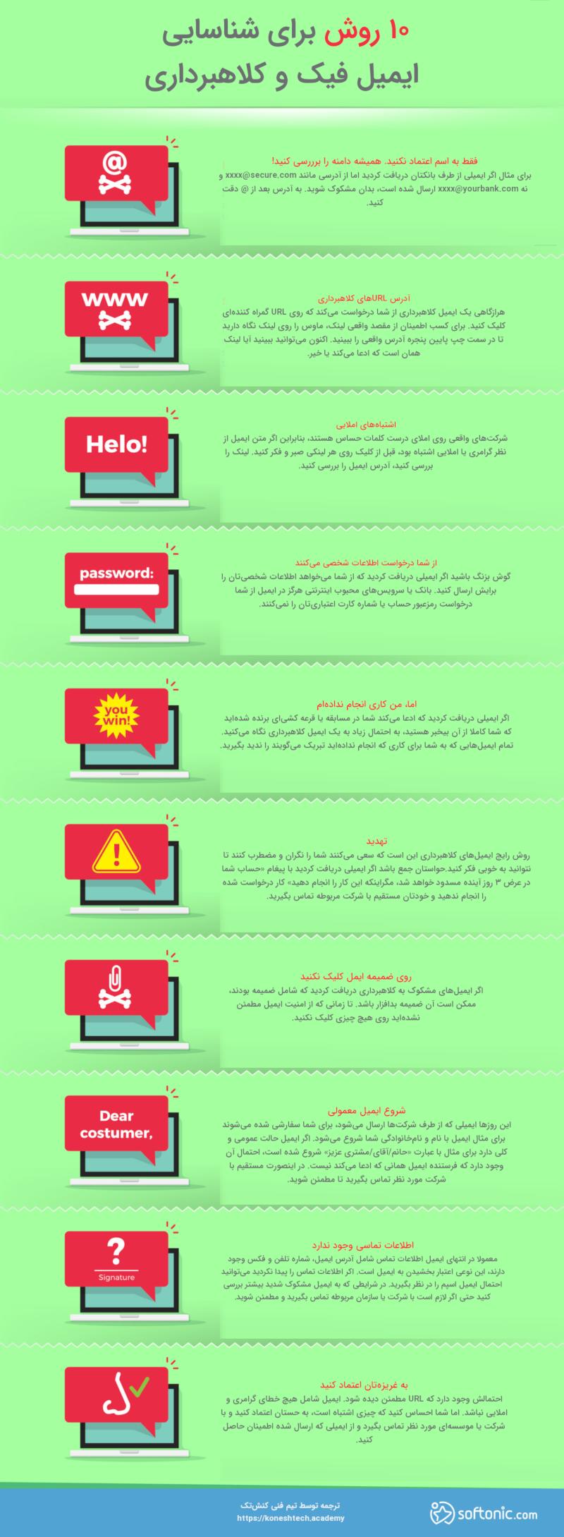 ۱۰ روش برای شناسایی ایمیل جعلی و کلاهبرداری