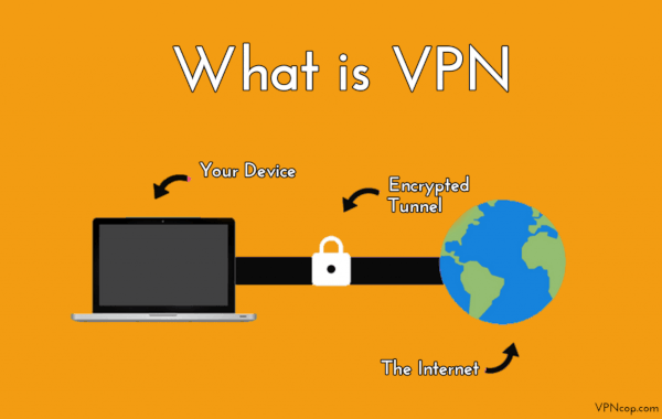 اینفوگرافیک VPN چیست و چرا باید از آن استفاده کنیم؟