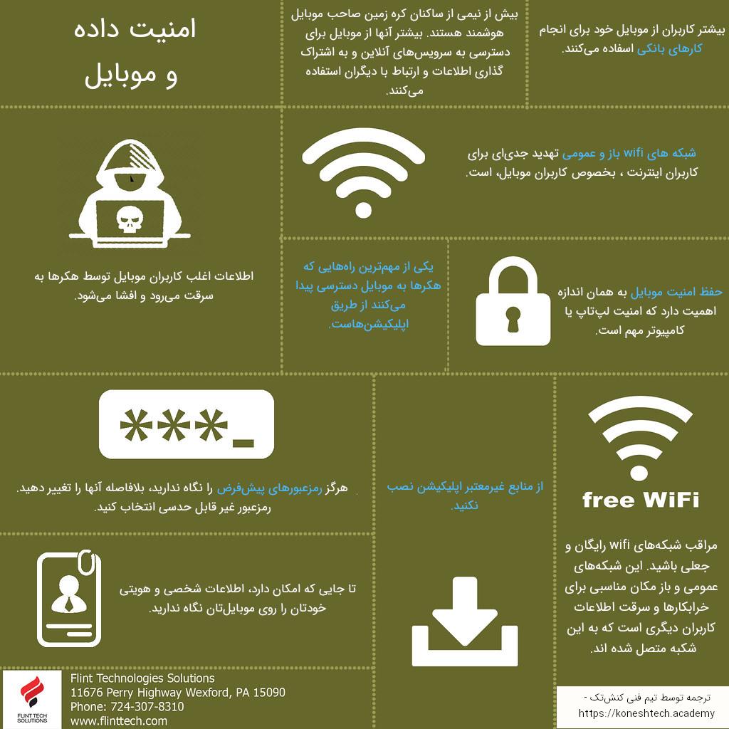 اینفوگرافیک امنیت داده و موبایل
