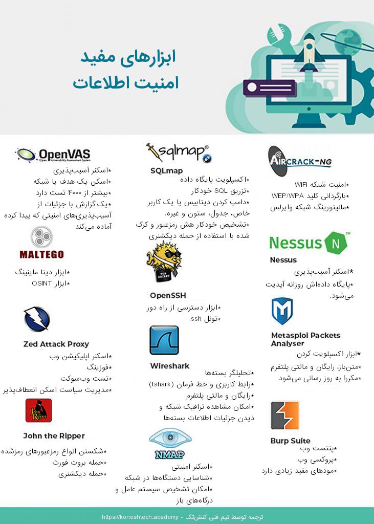 معرفی مختصر چند ابزار مفید امنیت اطلاعات
