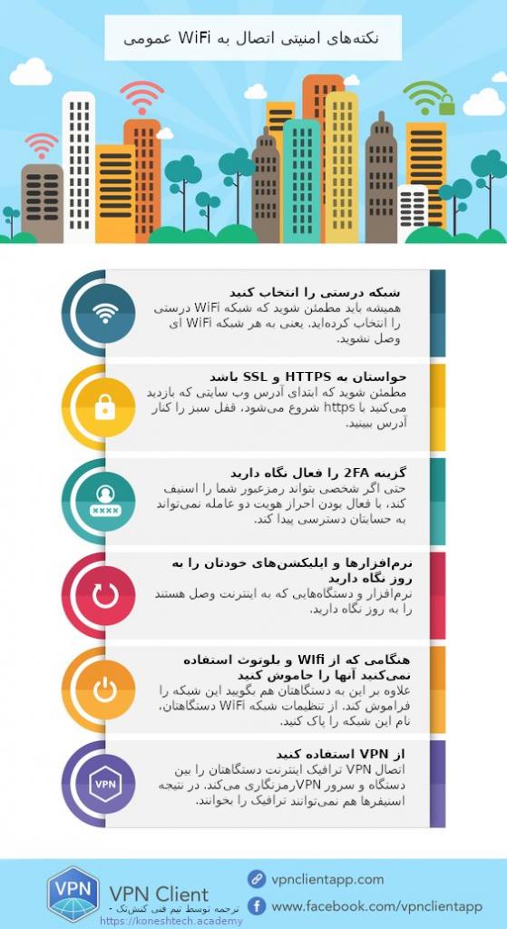 نکتههای امنیتی اتصال به WiFi عمومی