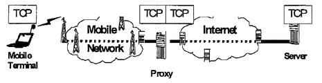 چگونه یک TCP پراکسی بسازیم ؟ بخش اول قسمت دوم