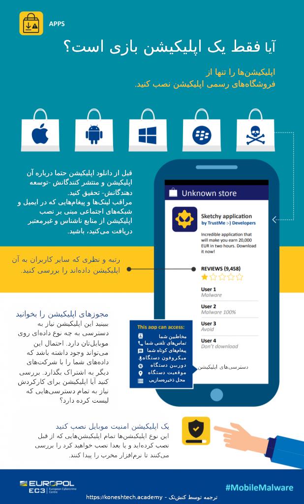 اینفوگرافیک امنیت اپلیکیشن موبایل